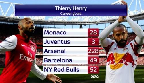 henry_goals